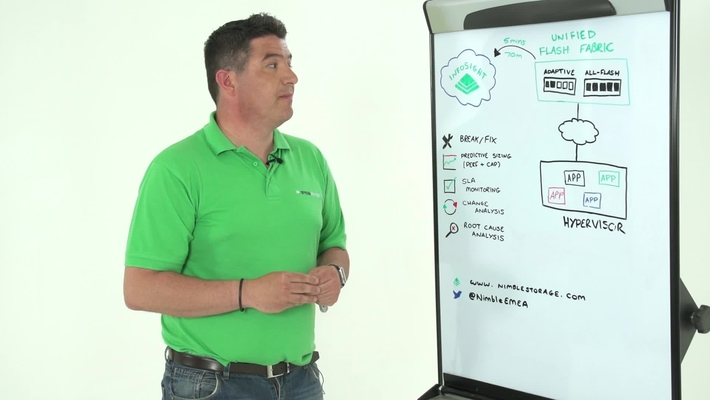 Chalk n' Talk Video (Nimble Storage)