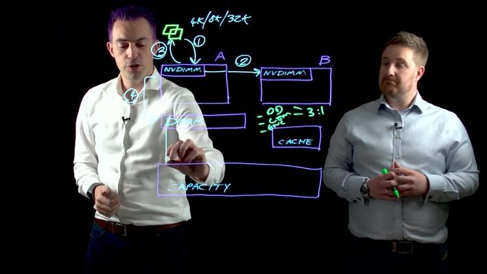 Lightboard Style Presentation (Hewlett Packard)