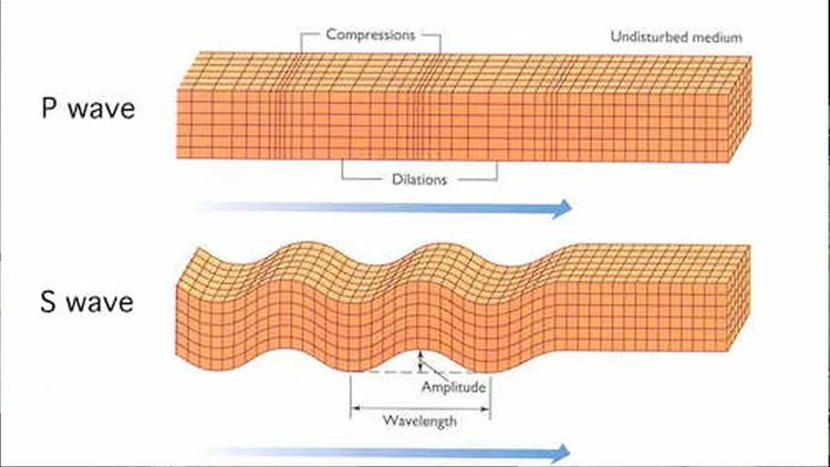 Earthquake Diagram Video Images How To Guide And Refrence