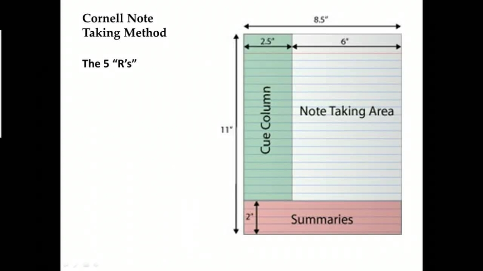 Cornell Notes Video  ByuIdaho