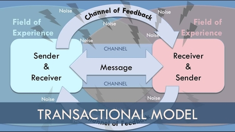 Thumbnail for entry Transaction Model of Communication