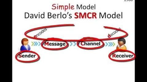 Thumbnail for entry Communication Models: Basic SMCR Model