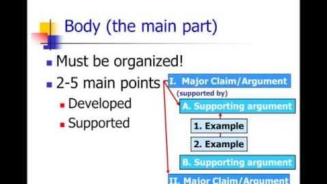 Thumbnail for entry Speech Prep: Basics