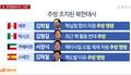 '대사 잇단 추방' 북, 유엔서도 '왕따' 신세?