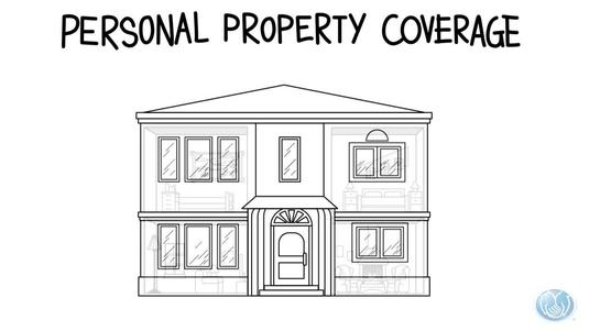 Thumbnail For Insurance Your Personal Property