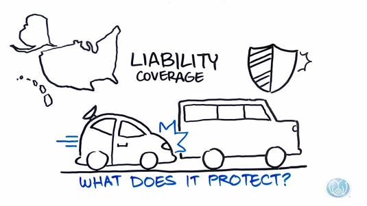 Is my business liability insurance cover enough?
