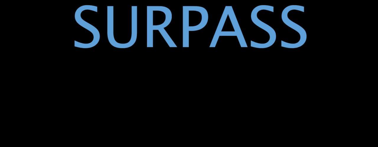 Surpass - Digitaal toetsen - Toetsinzage