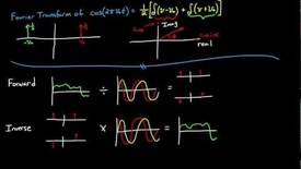Thumbnail for entry OMT24 - Introduction to the Fourier Transform (Part 2)