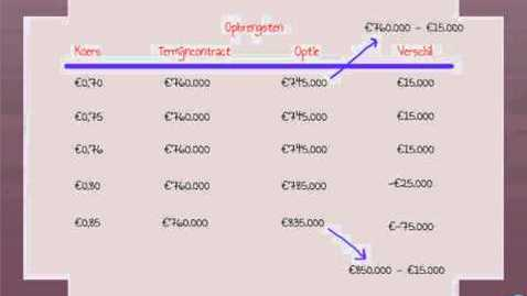 Thumbnail for entry OBE08 - Valutarisico - termijncontracten en opties