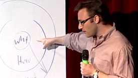 Thumbnail for entry C14 - Simon Sinek - Start With Why - TED Talk Short Edited