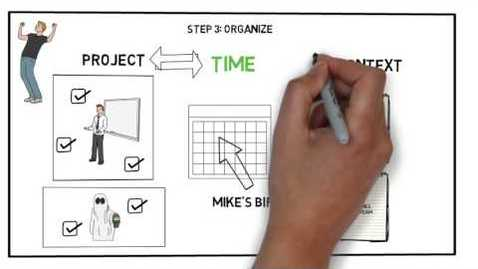 Thumbnail for entry Getting Things Done (GTD) by David Allen