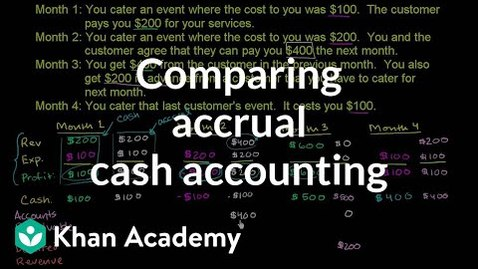 Thumbnail for entry OBE04 - Comparing accrual and cash accounting | Finance & Capital Markets | Khan Academy