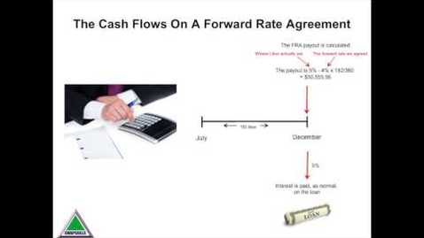 Thumbnail for entry OBE08 - Forward Rate Agreements