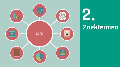 Thumbnail for entry 2/6  Zoekplan informatievaardigheden : zoektermen