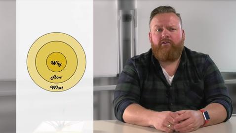 Thumbnail for entry Videocollege 4 visie en missie