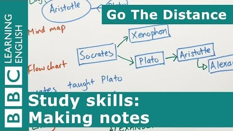 Thumbnail for entry Study Skills – Listening and making notes