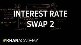 Thumbnail for entry OBE08 - Interest rate swap 2 | Finance & Capital Markets | Khan Academy
