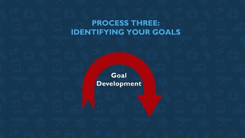 Thumbnail for entry Goal Development (1.4)