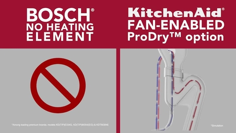 Thumbnail for entry KitchenAid vs Bosch Dishwashers