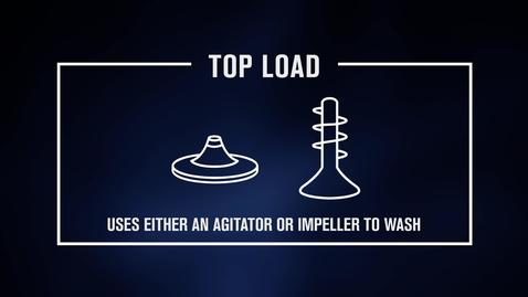 Thumbnail for entry Front Load vs. Top Load Laundry | Maytag Laundry Help & How-To