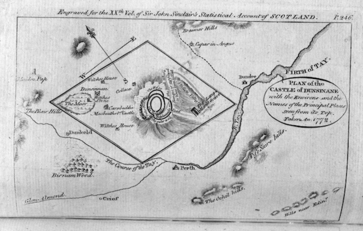 Figure 2. Plan of the Castle of Dunsinane with the Environs and the Names of the Principal Places seen from its Top. Taken An. 1772. From Sir John Sinclair, 'Information Respecting the Castle of Dunsinnan, or Dunsinane, And on the probability, that Shakespeare, had collected on the Spot, the Traditions of the Country respecting Macbeth, and founded thereon his celebrated Drama.' Courtesy of Historic Environment Scotland.