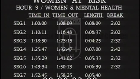 Thumbnail for entry Women at Risk. [No. 3, 1999-11-06], Women & Mental Health | 1 of 1 | 99039dct