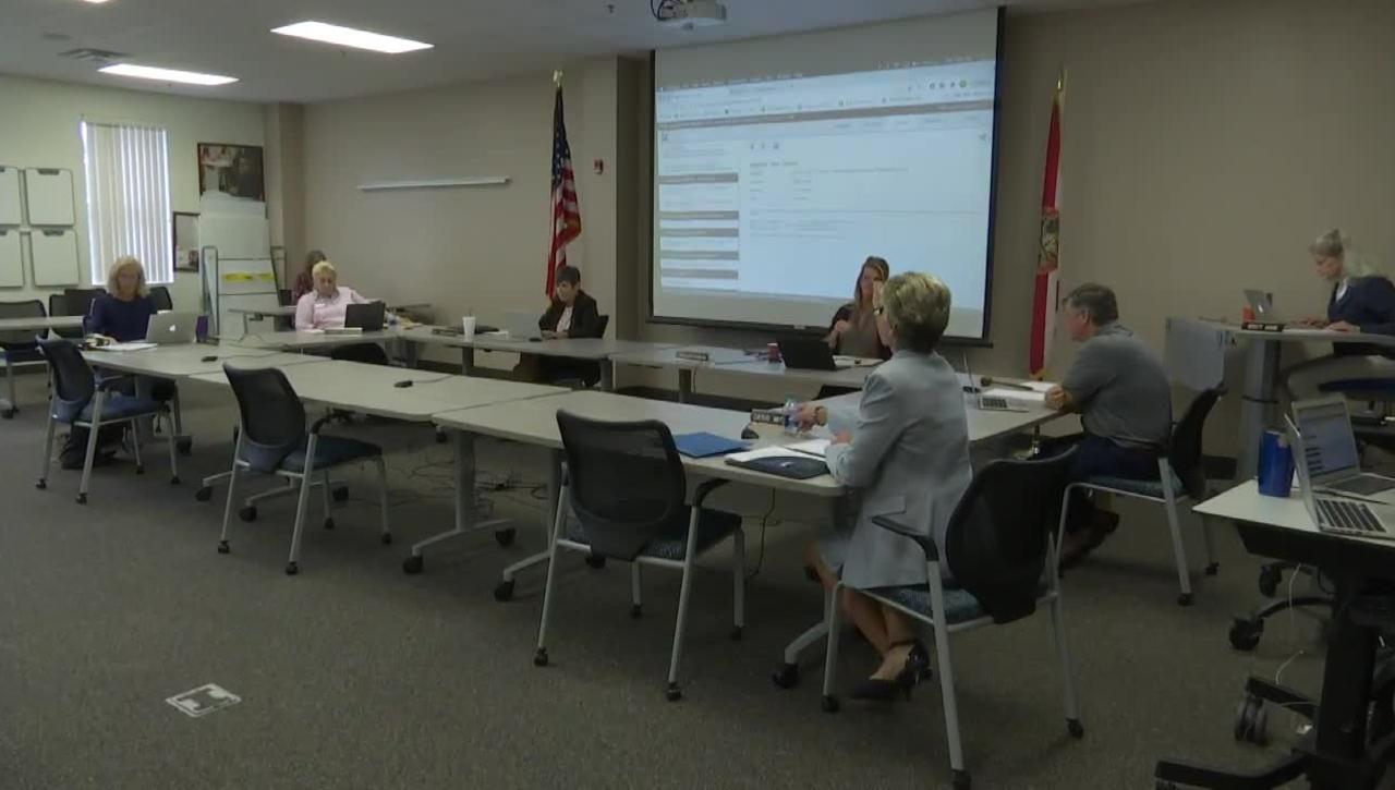 Board Workshop - October 19, 2021