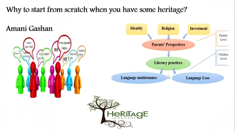 Thumbnail for entry Heritage languages in the United States