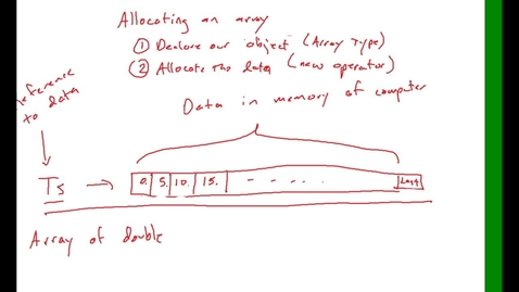 Thumbnail for entry Java Arrays and references