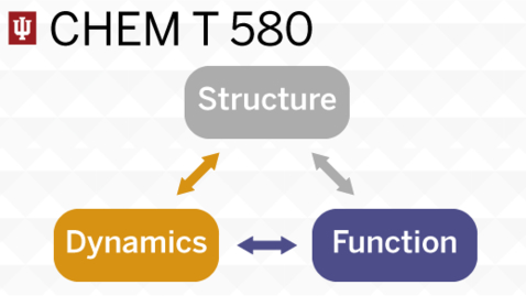 Thumbnail for entry Thermodynamics of Protein Folding