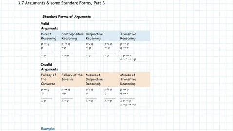 Thumbnail for entry Logic: Arguments & Standard Form