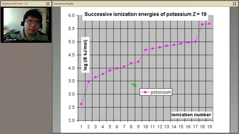Thumbnail for entry Successive Ionization Energies