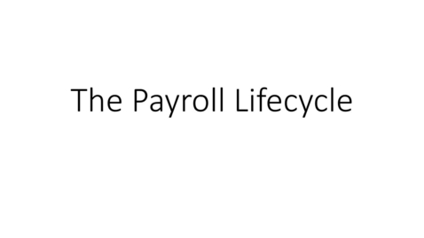 Thumbnail for entry Payroll at IU - The non-exempt payroll lifecycle
