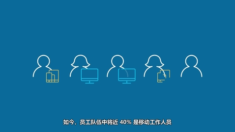 Thumbnail for entry IBM Workplace Virtualization Services 概述