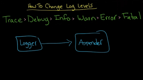 Thumbnail for entry IIB: Log4J Log Levels, Threshold, Default Logger, and Appenders - Part 2