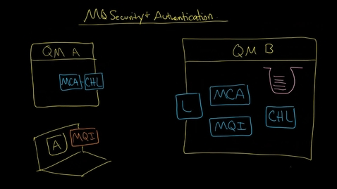 Thumbnail for entry MQ: Security  Local vs Remote connections, Intro to MCAUser