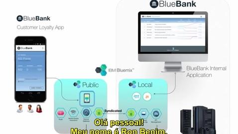 Thumbnail for entry Demo: Transformação empresarial com Bluemix Híbrido