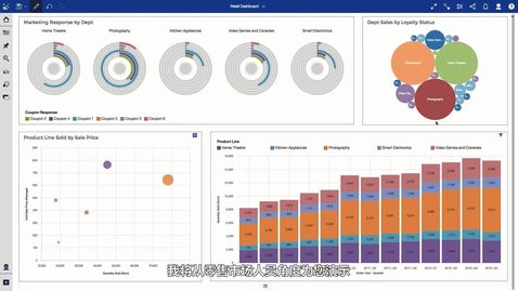 Thumbnail for entry What's new in IBM Cognos Analytics dashboarding