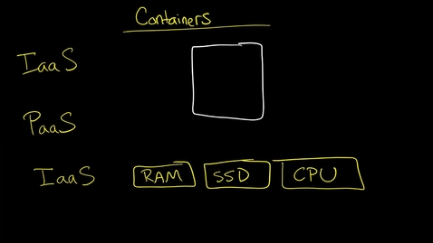 Thumbnail for entry Containers: cgroups, Linux kernel namespaces, ufs, Docker, and intro to Kubernetes pods