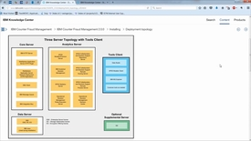 Thumbnail for entry Database: CFFACT Schema