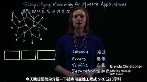 Thumbnail for entry 借助 SRE ( 站点可靠性工程)黄金信号简化应用监控