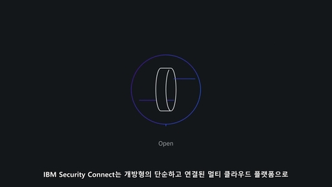 Thumbnail for entry IBM Security Connect 동영상