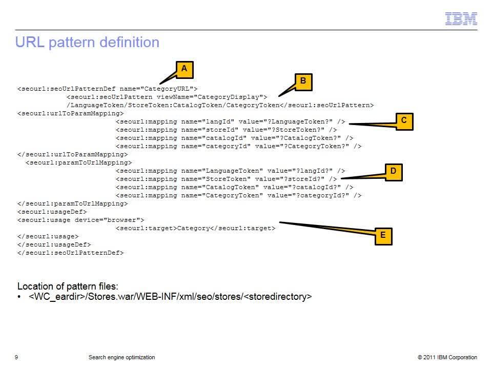 Search engine optimization - IBM MediaCenter