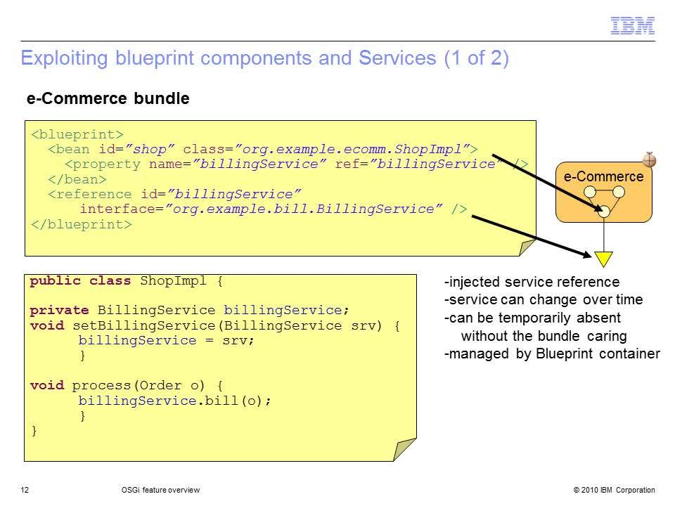 Osgi overview ibm mediacenter thumbnail for exploiting blueprint components and services 2 of 2 malvernweather Gallery
