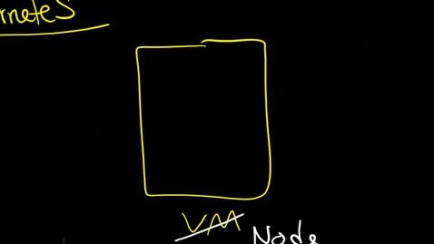 Thumbnail for entry Kubernetes 101: Nodes