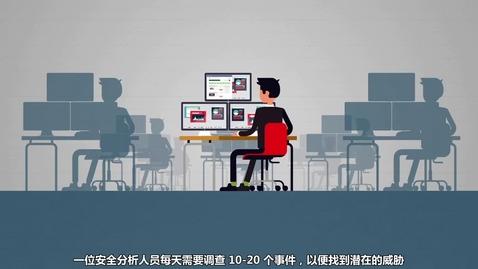 Thumbnail for entry IBM QRadar Advisor 检测潜在风险和防止网络攻击
