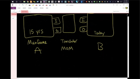 Thumbnail for entry MQ: N Tier, Service Oriented Architecture SOA, and Message Performance