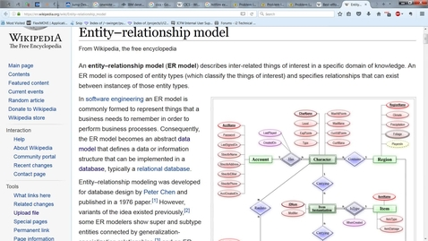 Thumbnail for entry MQ: Entity Relationship Model ERM Analogy