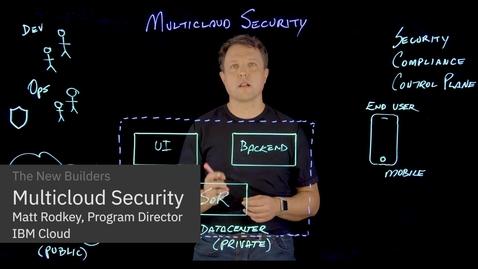 Thumbnail for entry 混合多云环境中的安全性和治理
