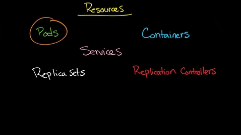 Thumbnail for entry Kubernetes--Resources and YAML, Deployments, Replica Sets, and Pods